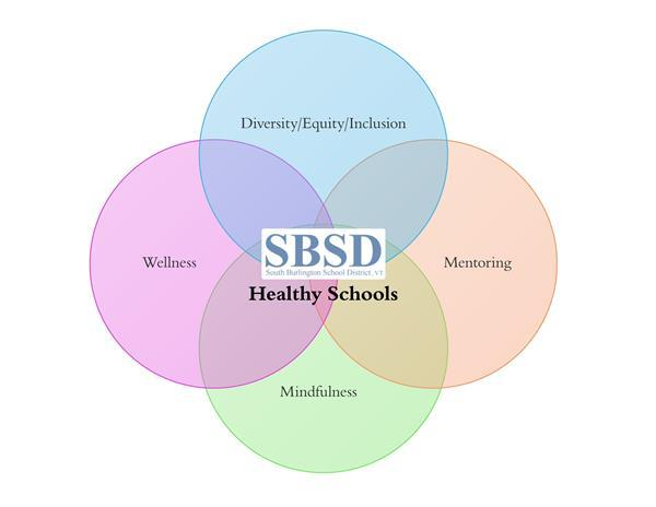 South Burlington School District Healthy Schools