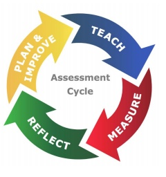End of Year Assessment Week (June 8-14)